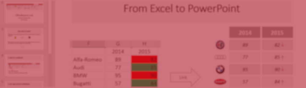 Reporting in Excel and PowerPoint